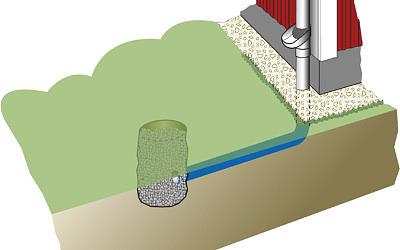 Stenkista och dagvattenkasetter